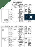F2 Scheme of Work 2017