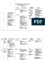 F3 Scheme of Work 2017