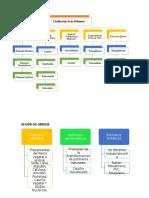 TIPOS DE POLIMEROS.docx