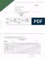 Lampiran Permendagri Nomor 19 Tahun 2016_370_2.pdf