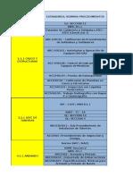4- Matriz de Procesos de Calidad - Astillero