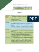 TÍTULO III De las Cortes Generales.pdf