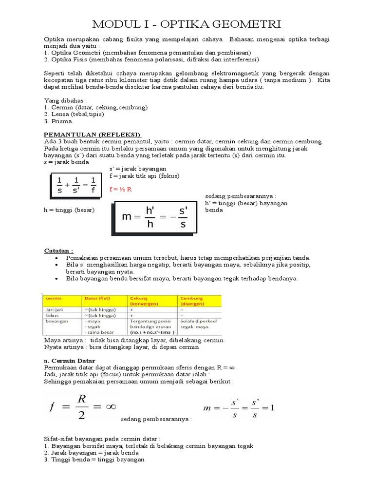 Optika Geometri Sma Kelas 10