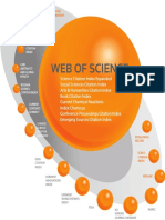 Web of Science Brochure