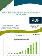 Relatório ANEEL 2015