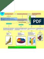 Indicadores de Sustentabilidad Mapa Conceptual