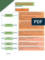 La Agricultura Convencional y Sus Principales Impactos Ambientales en La Agropecuaria.