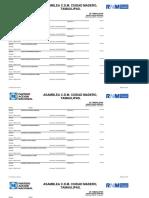 Listado Nominal Ciudad Madero, Tamaulipas Corte 12-02-2017