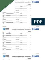 Listado Nominal Méndez, Tamaulipas Corte 12-02-2017
