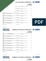 Listado Nominal Padilla, Tamaulipas Corte 12-02-2017