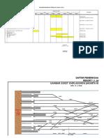 Form Grafik Lokrit Resor 1.15 Bjd