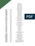Copy of Data Sijil Kepujian 2016 (5)