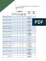 2016_0530_服務時段