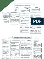 El Desarrollo Organizacional Con Enfoque Sistémico.