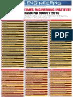 TOI Ranking Survey 2016