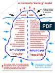Business Balls - Psychological contracts Iceberg model.pdf