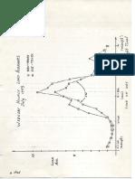rfc546.pdf