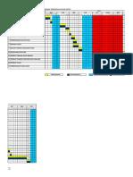Gantt Chart for Car Internal Temprature Vacuum System