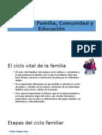 familia comunidad y educación