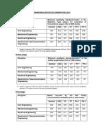 ESE2016-Cut-off_eng.pdf