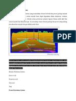 Pengertian Petroleum System