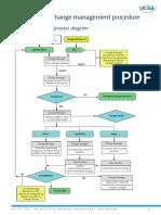 ITIL_an example change management procedure pdf (1).pdf