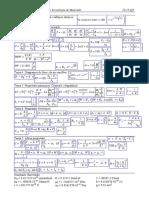 Formulario de ciencia y tecnología de materiales