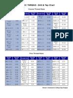 Thread - Drill & Tap Chart