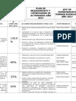 Plan de Mejoramiento MATEMATICAS 2017docx