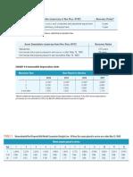Depreciation+information+sheet