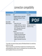 Bluetooth Connection Compatibilty Chart for HP LX-1