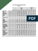 Statistik Kelompok Industri Jabar