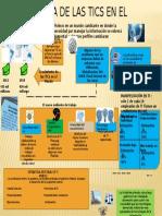 Infografia de TI