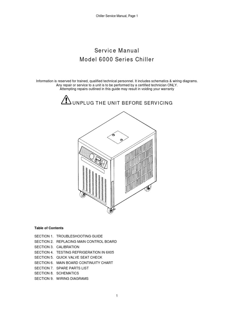 Service Manual 6000 Series Thermometer Electric Current