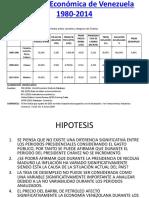 Evolución Económica de Venezuela 1980-2014