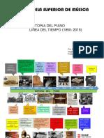 Linea Del Tiempo (1850-2015)