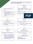 Etapas_Regularizacao_Fiscal_Veiculo_Links.pdf
