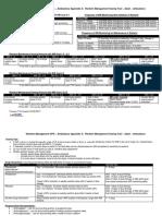 Warfarin Dosing Protocol
