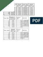Assignment 2 - Data