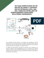 Diagrama de Flujo Simplificado Del Gc de Aruba Para Analisis de Gases