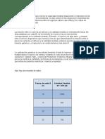 Las Ecuaciones Cuadráticas a Veces Se Usan Para Modelar Situaciones o Relaciones en Los Negocios