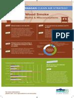 Wood Smoke Myth Busters