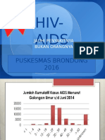 Penyuluhan HIV-AIDS Dr.ma'Rufa