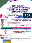 SESI 2 TMK Dalam KSSE Semakan.pps
