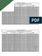 BOP Manufacturer Shear Information.pdf