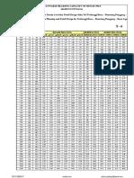 4- 2 - 6 Resume SCPT Test