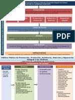 Mapa Conceptual de Política 04112012