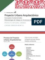 1_Proceso de Proyecto