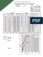 UCS-BKA-15 STRESS STRAIN CURVE UNCONFINED COMPRESION TEST
