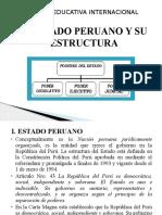 Estado Peruano Estructura Tipos